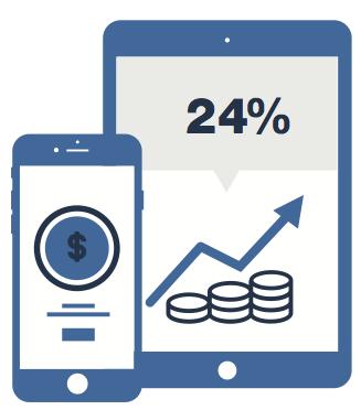 Gedetailleerd rapport over apps op maat